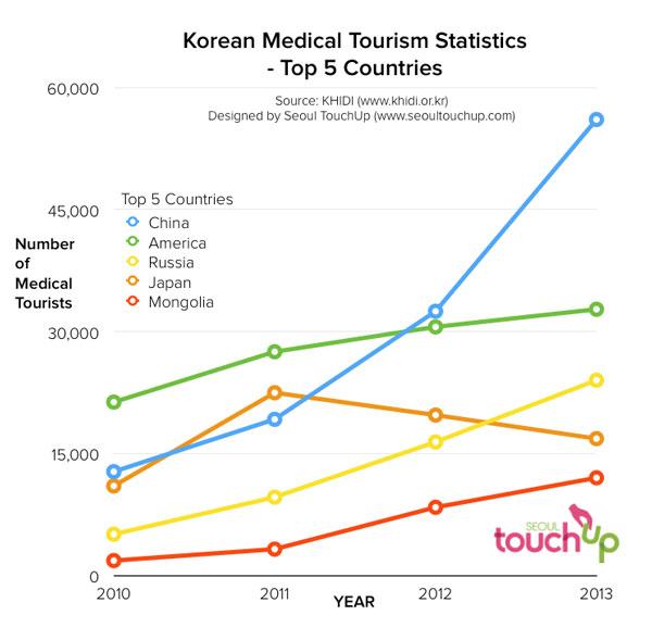 country analysis south korea