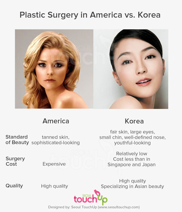 Best Places In The World To Have Plastic Surgery: Plastic Surgery In South Korea